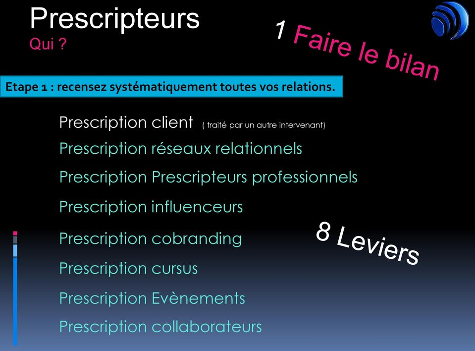 relationnels Prescription Prescripteurs professionnels Prescription influenceurs