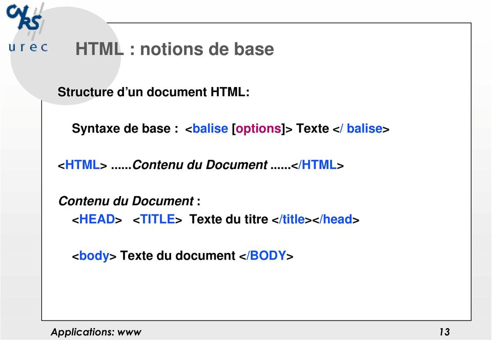 ..Contenu du Document.