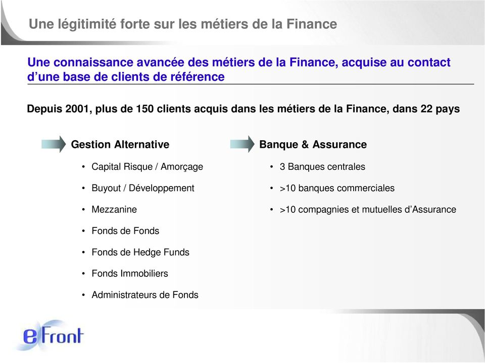 Alternative Capital Risque / Amorçage Buyout / Développement Mezzanine Banque & Assurance 3 Banques centrales >10 banques