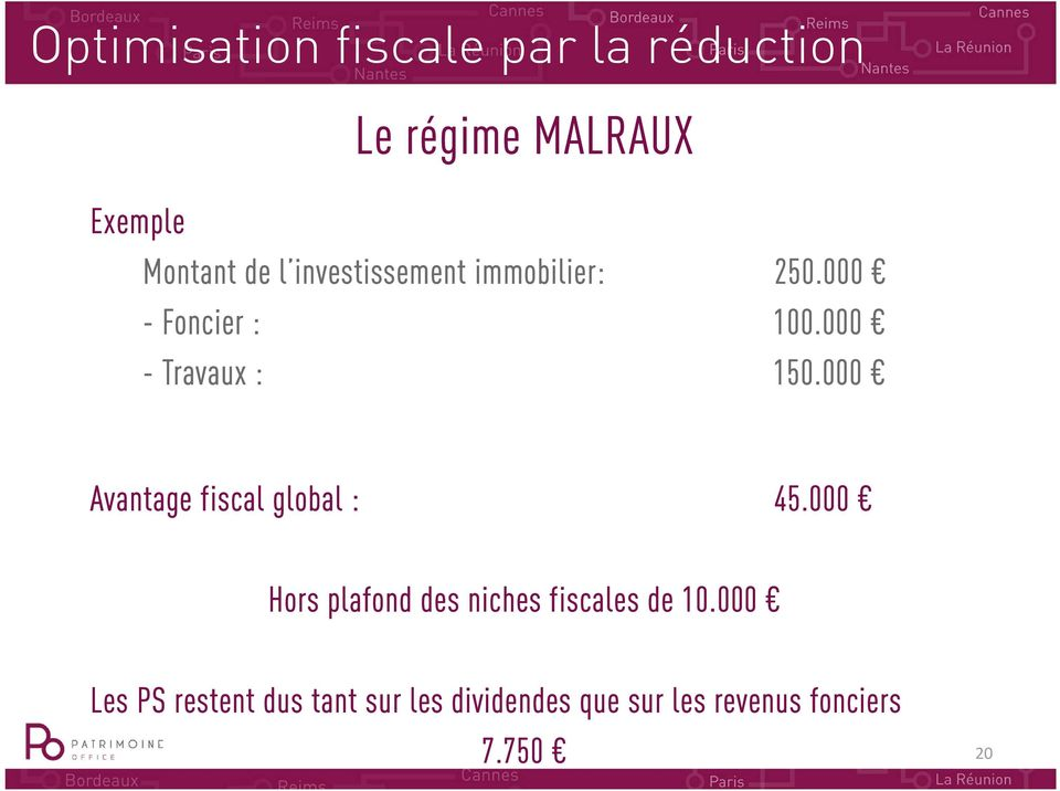 000 Avantage fiscal global : 45.000 Hors plafond des niches fiscales de 10.