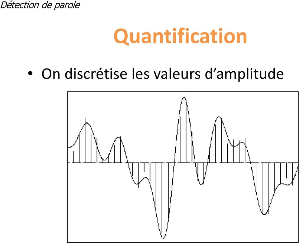 Quantification On