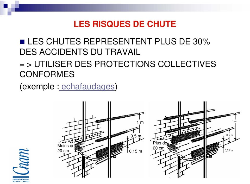 PROTECTIONS COLLECTIVES CONFORMES (exemple :