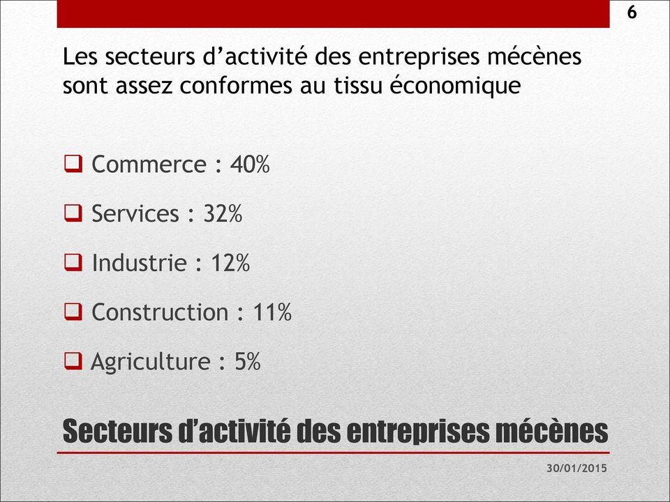 40% Services : 32% Industrie : 12% Construction : 11%