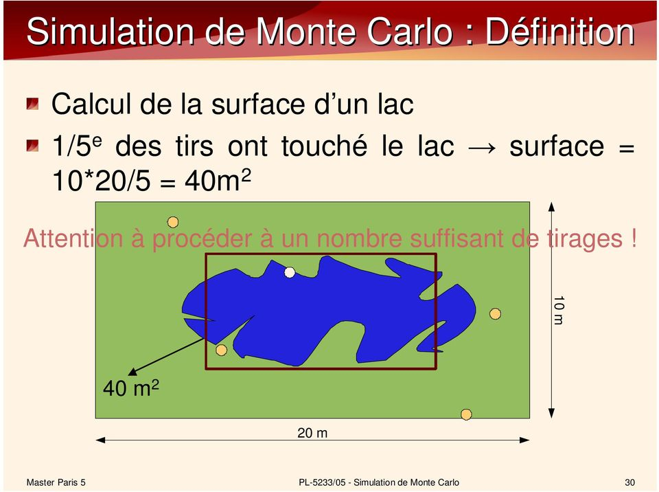lac surface = 10*20/5 = 40m 2 Attention à procéder