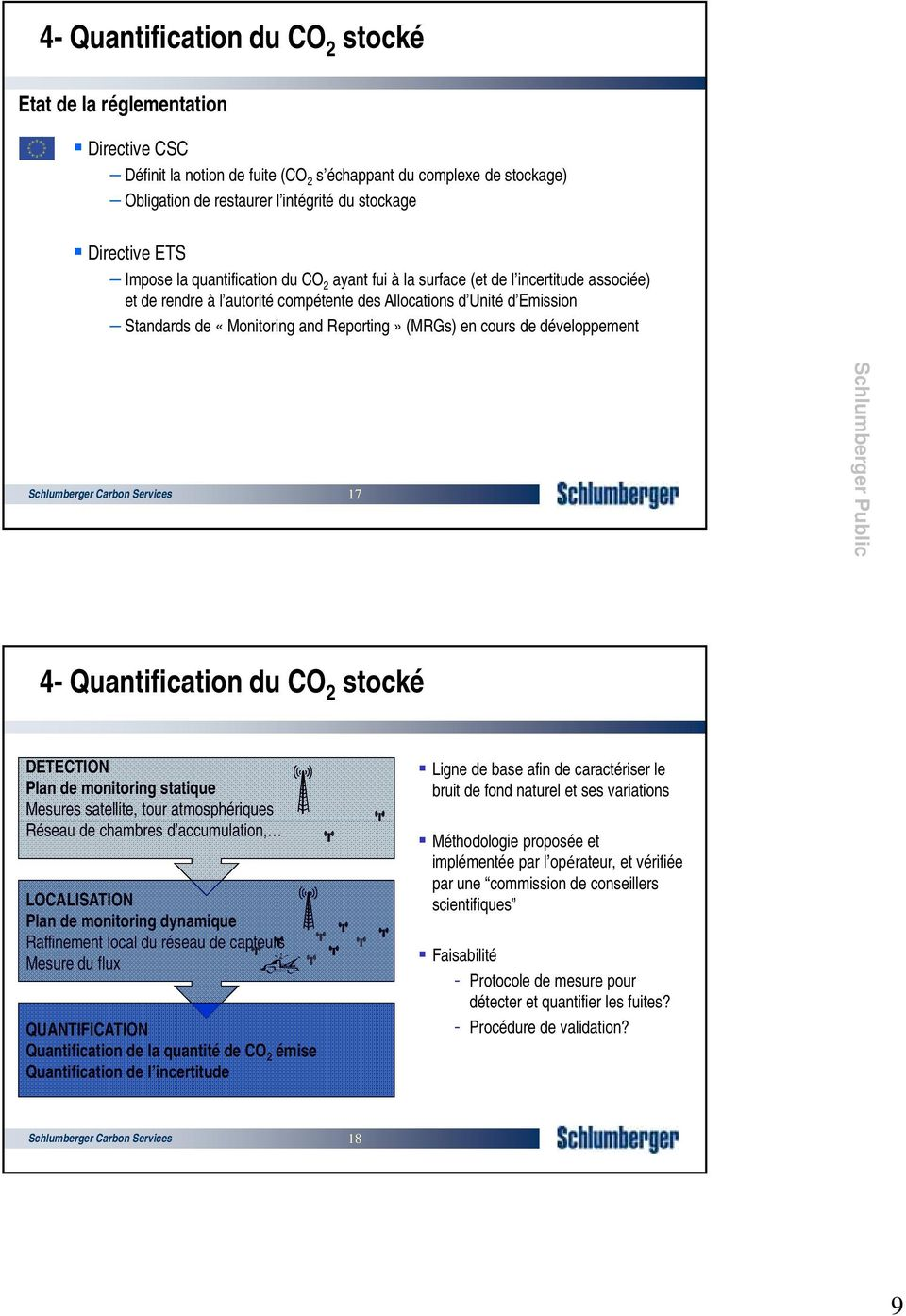 and Reporting» (MRGs) en cours de développement Schlumberger Carbon Services 17 4- Quantification du CO 2 stocké 18 DETECTION Plan de monitoring statique Mesures satellite, tour atmosphériques Réseau