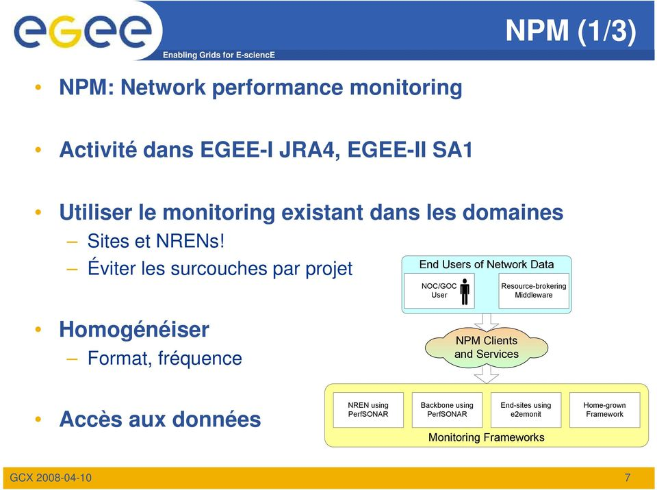 Éviter les surcouches par projet End Users of Network Data NOC/GOC User Resource-brokering Middleware Homogénéiser