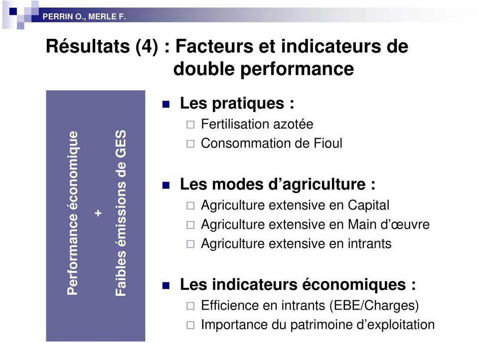 Agriculture extensive en Capital Agriculture extensive en Main d œuvre Agriculture extensive en