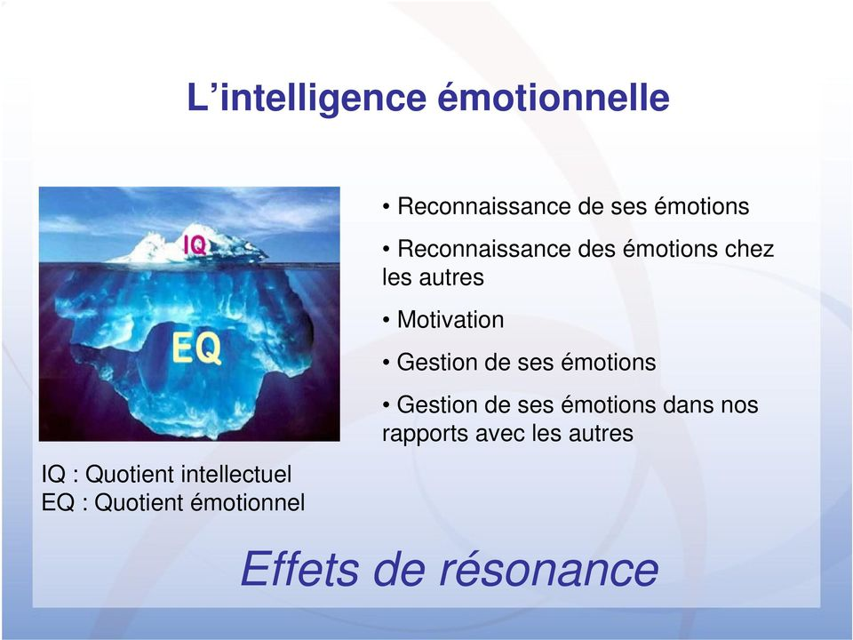 ses émotions IQ : Quotient intellectuel EQ : Quotient émotionnel