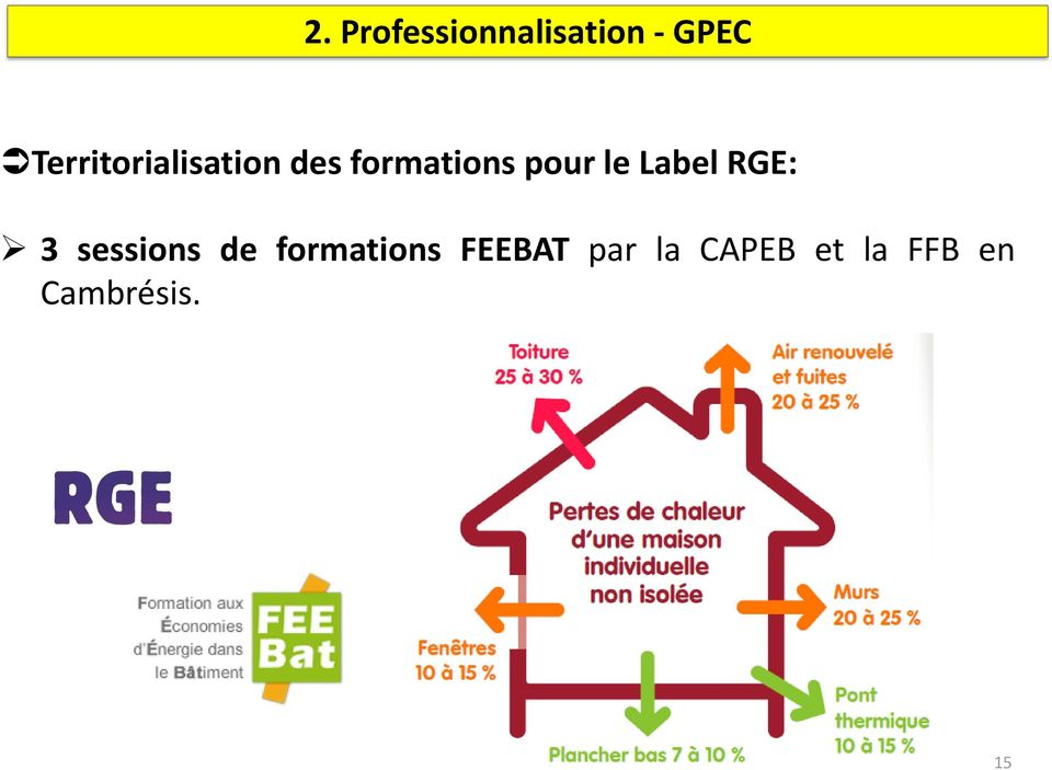 le Label RGE: 3 sessions de formations