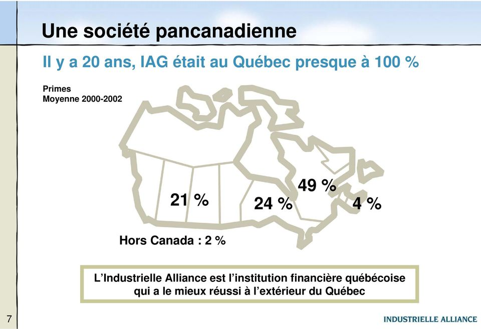 Hors Canada : 2 % L Industrielle Alliance est l institution