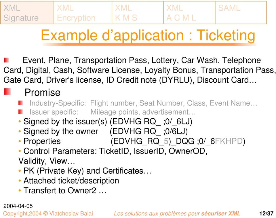 advertisement Signed by the issuer(s) (EDVHG RQ_ ;0/_6LJ) Signed by the owner (EDVHG RQ_ ;0/6LJ) Properties (EDVHG_RQ_5)_DQG ;0/_6FKHPD) Control Parameters: TicketID, IssuerID,