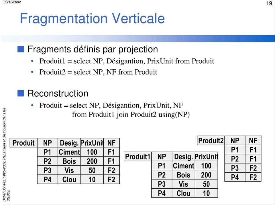 Désigantion, PrixUnit, NF from Produit1 join Produit2 using(np) 3URGXLW 13 'HVLJ 3UL[8QLW 3 &LPHQW 3