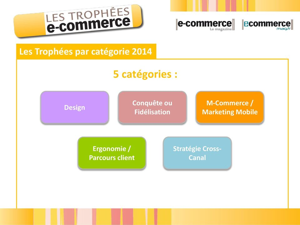 Fidélisation M-Commerce / Marketing