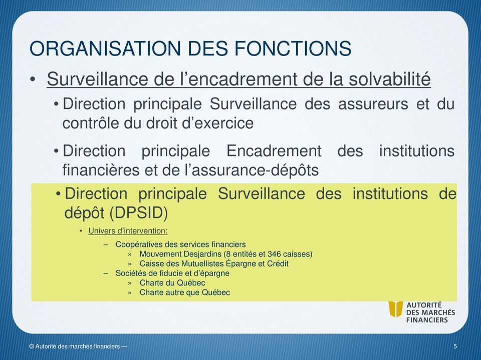 principale Surveillance des institutions de dépôt (DPSID) Univers d intervention: Coopératives des services financiers» Mouvement