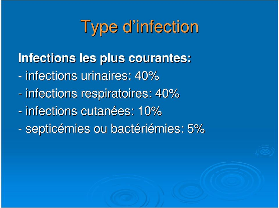 infections respiratoires: 40% -