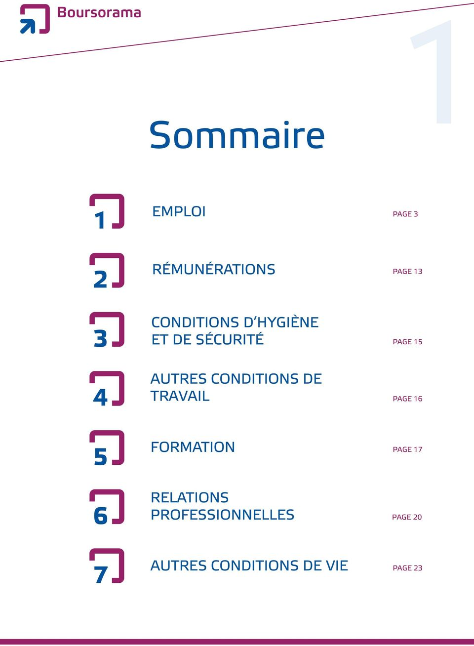 FORMATION RELATIONS PROFESSIONNELLES AUTRES CONDITIONS