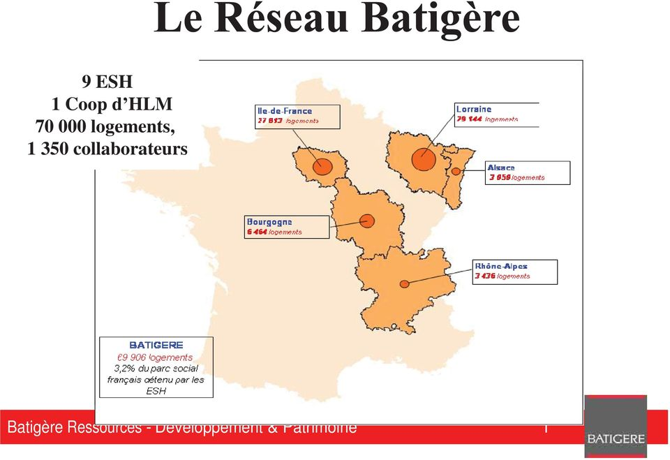 collaborateurs Batigère