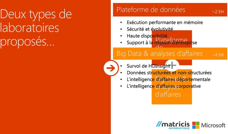Big Data & analyses données d affaires