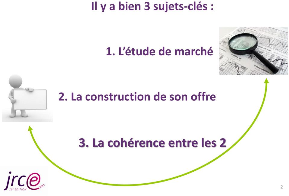 La construction de son