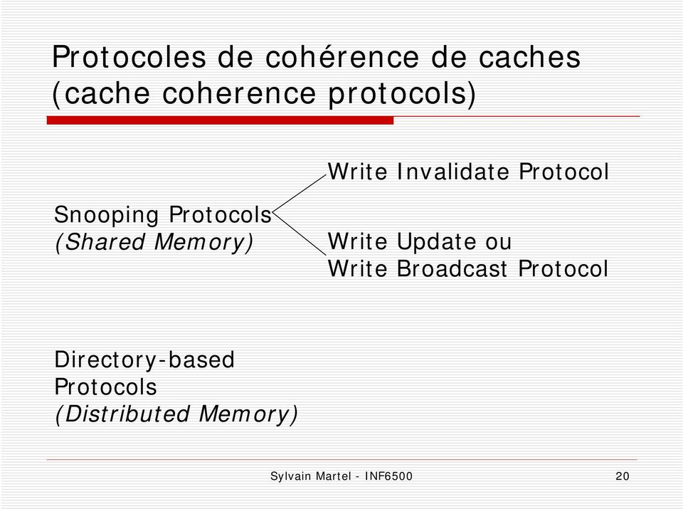 (Shared Memory) Write Update ou Write Broadcast Protocol