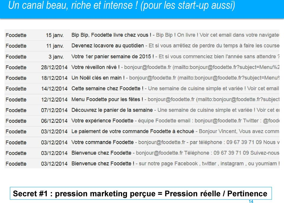 #1 : pression marketing perçue =