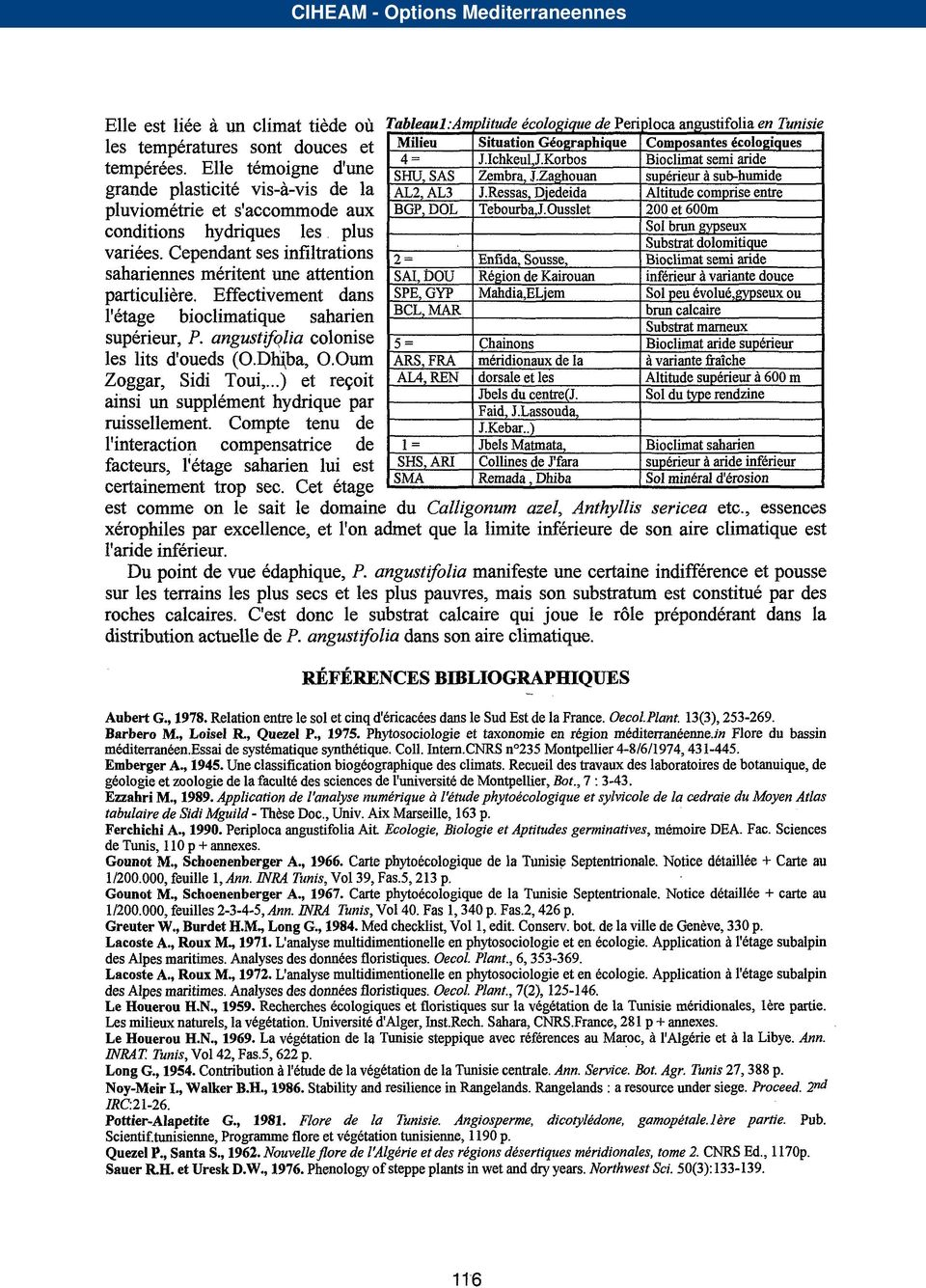 , 1978. Barbero Quezel 1975. Emberger A., 1945. géologie : 343. Ezzahri 1989. Application de l'analyse numérique Ferchichi A., 1990. de Tunis, 110 + p annexes. Ait Gounot Schoenenberger A., 1966.