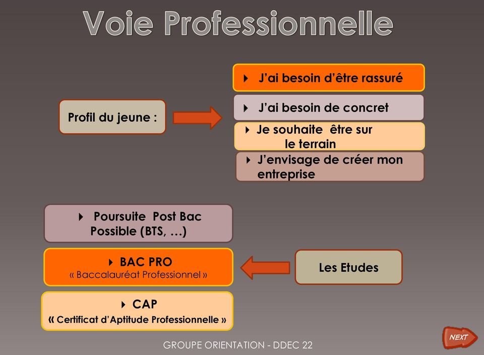 entreprise Poursuite Post Bac Possible (BTS, ) BAC PRO