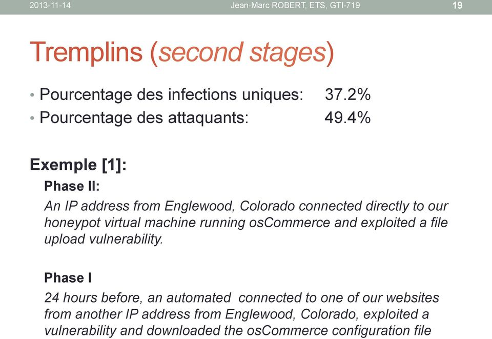 4% Exemple [1]: Phase II: An IP address from Englewood, Colorado connected directly to our honeypot virtual machine running