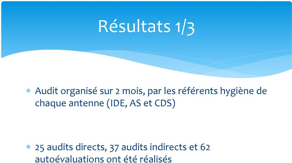 (IDE, AS et CDS) 25 audits directs, 37