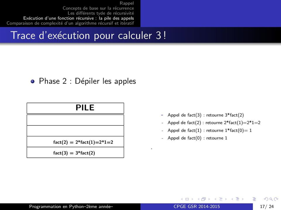Appel de fact(3) : retourne 3*fact(2) - Appel de fact(2) : retourne 2*fact(1)=2*1=2