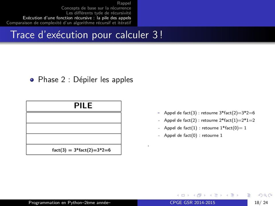 retourne 3*fact(2)=3*2=6 - Appel de fact(2) : retourne 2*fact(1)=2*1=2 - Appel