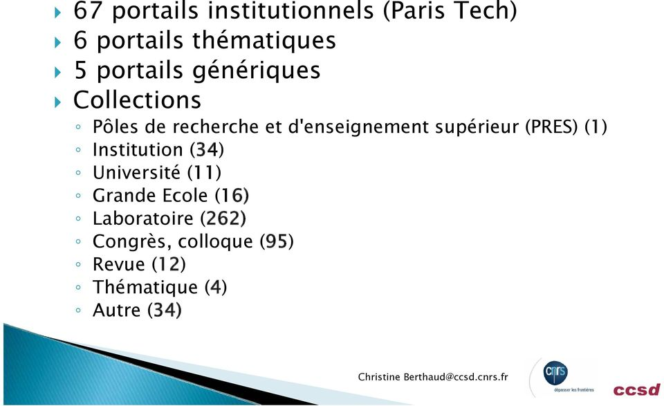 (1) Institution (34) Université (11) Grande Ecole (16) Laboratoire (262)