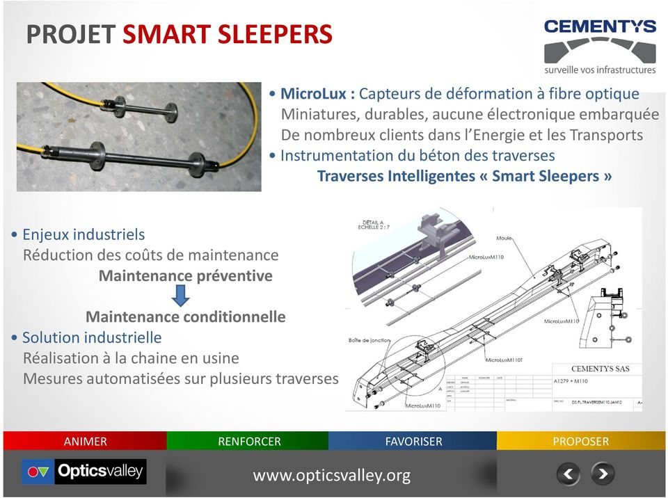 Intelligentes «Smart Sleepers» Enjeux industriels Réduction des coûts de maintenance Maintenance préventive