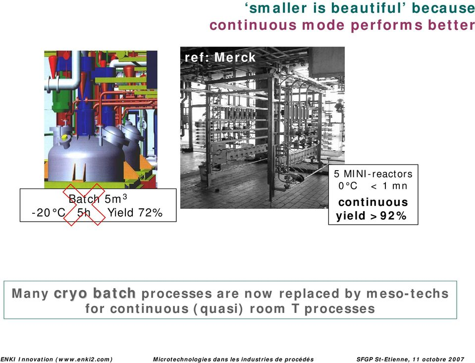 mn continuous yield >92% Many cryo batch cryo batch processes
