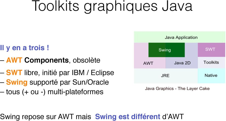 Eclipse Swing supporté par Sun/Oracle tous (+ ou -)
