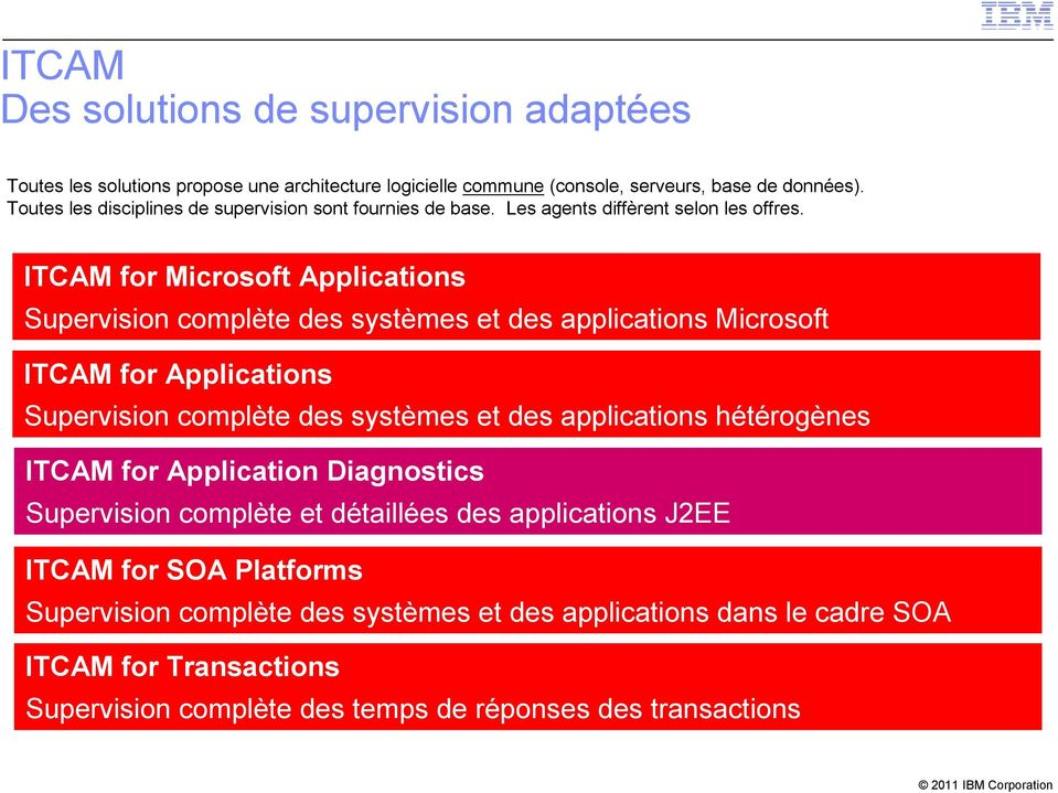 ITCAM for Microsoft Applications Supervision complète des systèmes et des applications Microsoft ITCAM for Applications Supervision complète des systèmes et des applications
