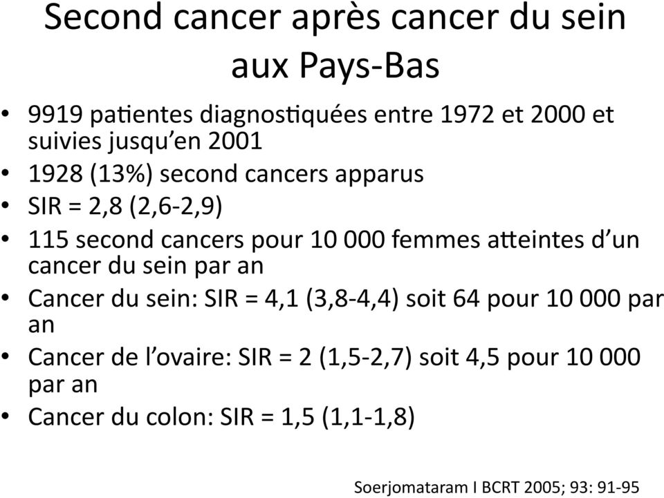 un cancer du sein par an Cancer du sein: SIR = 4,1 (3,8-4,4) soit 64 pour 10 000 par an Cancer de l ovaire: SIR