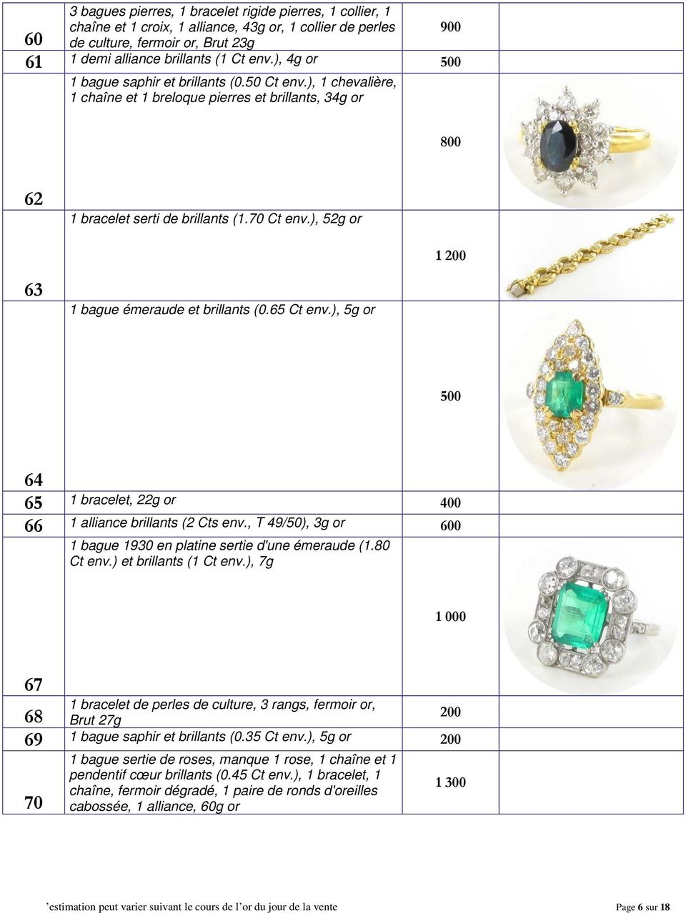 ), 52g or 1 63 1 bague émeraude et brillants (0.65 Ct env.), 5g or 500 64 65 1 bracelet, 22g or 66 1 alliance brillants (2 Cts env., T 49/50), 3g or 1 bague 1930 en platine sertie d'une émeraude (1.