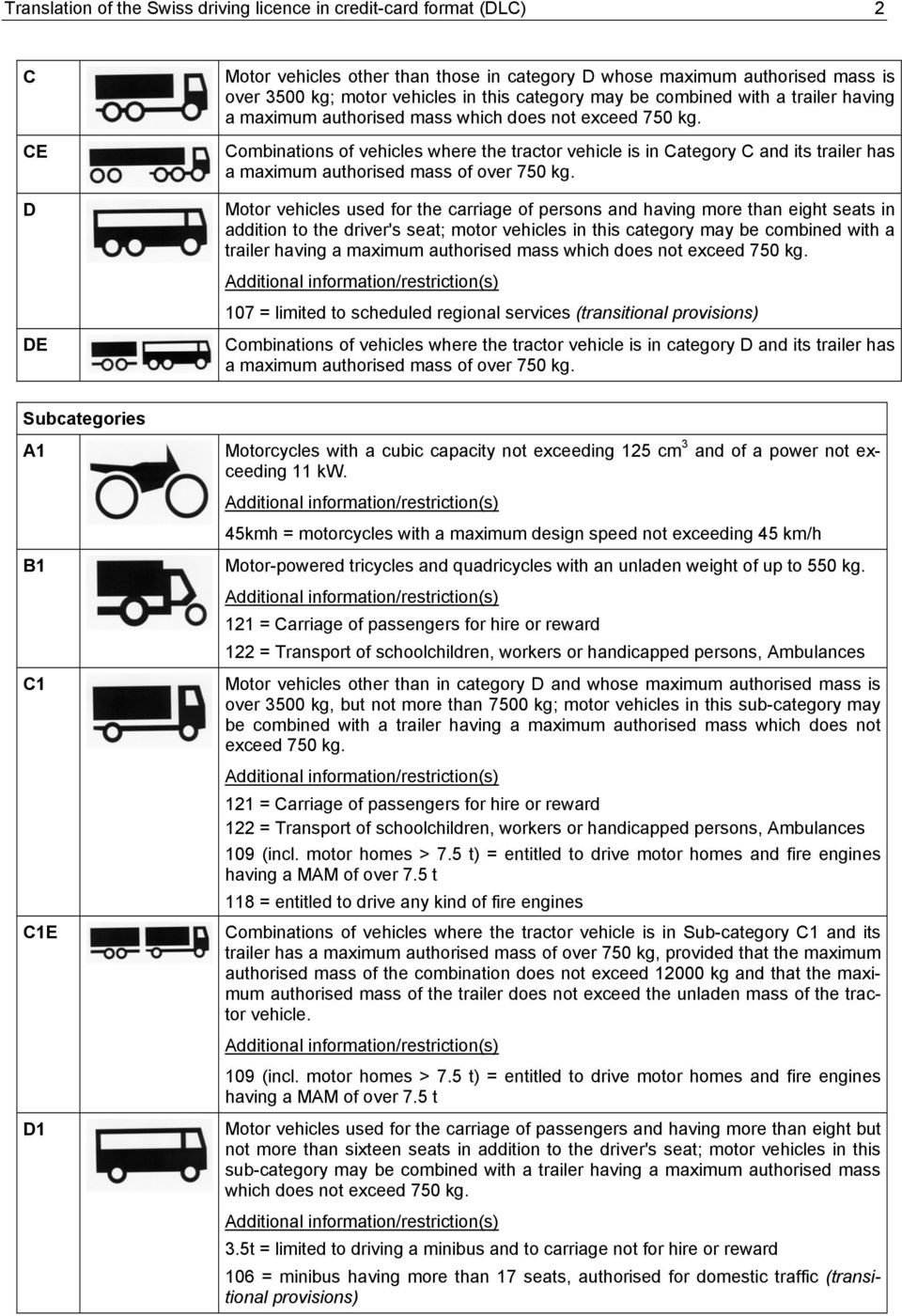 Combinations of vehicles where the tractor vehicle is in Category C and its trailer has a maximum authorised mass of over 750 kg.
