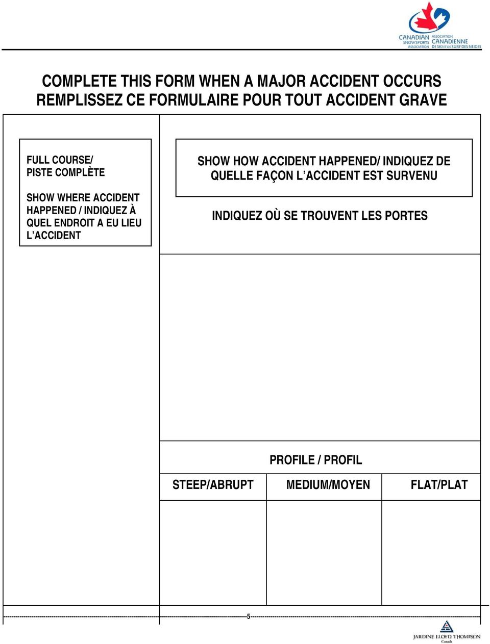 TROUVENT LES PORTES PROFILE / PROFIL STEEP/ABRUPT MEDIUM/MOYEN FLAT/PLAT