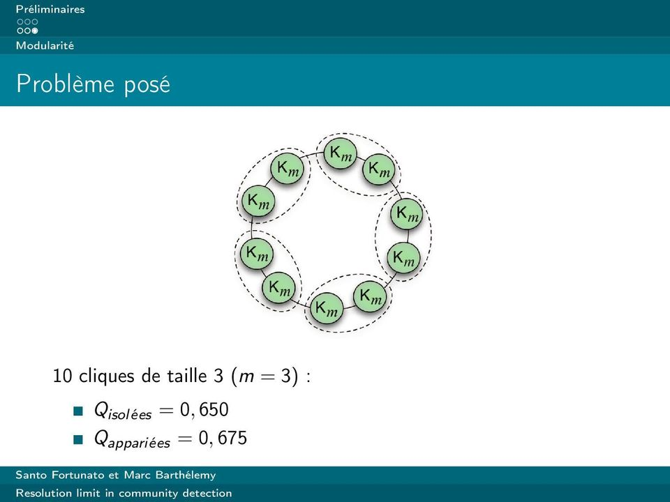 taille 3 (m = 3) : Q