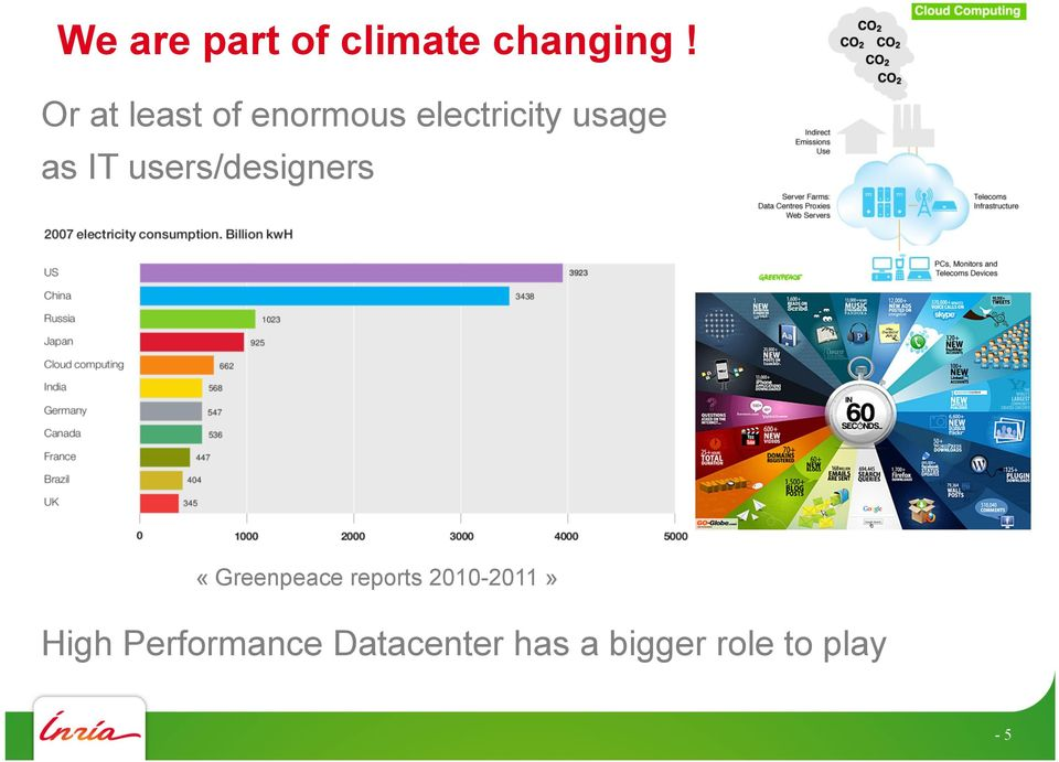 IT users/designers «Greenpeace reports