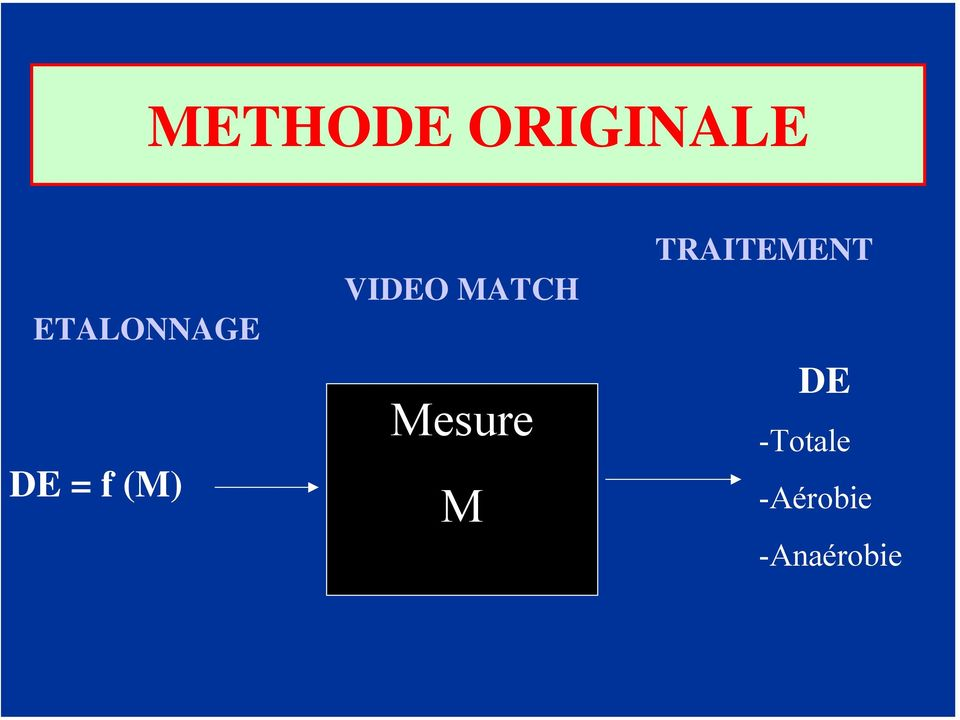 VIDEO MATCH Mesure M