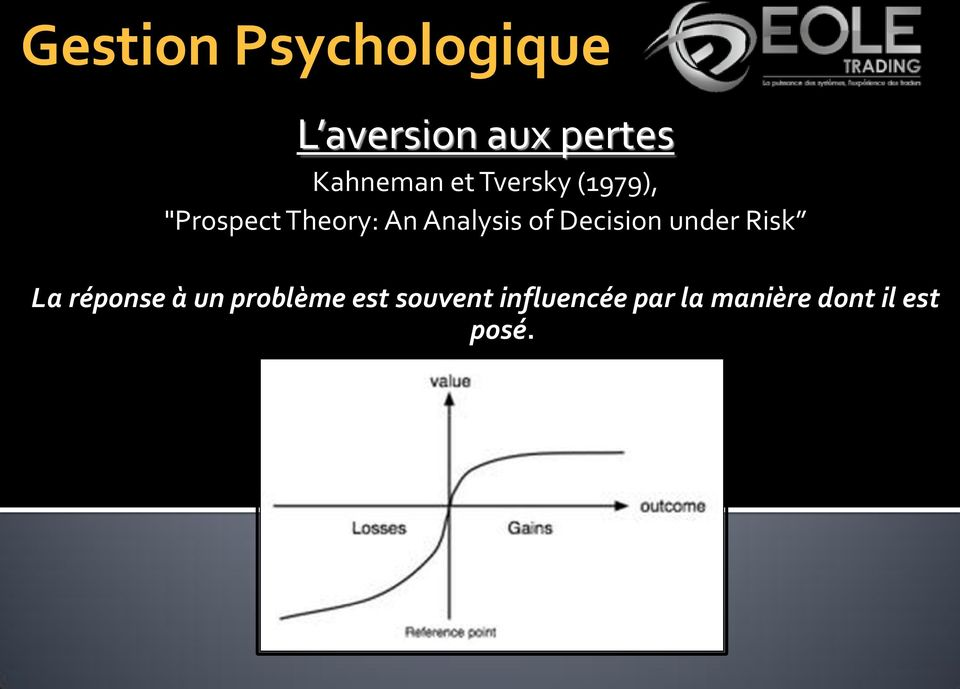 Analysis of Decision under Risk La réponse à un