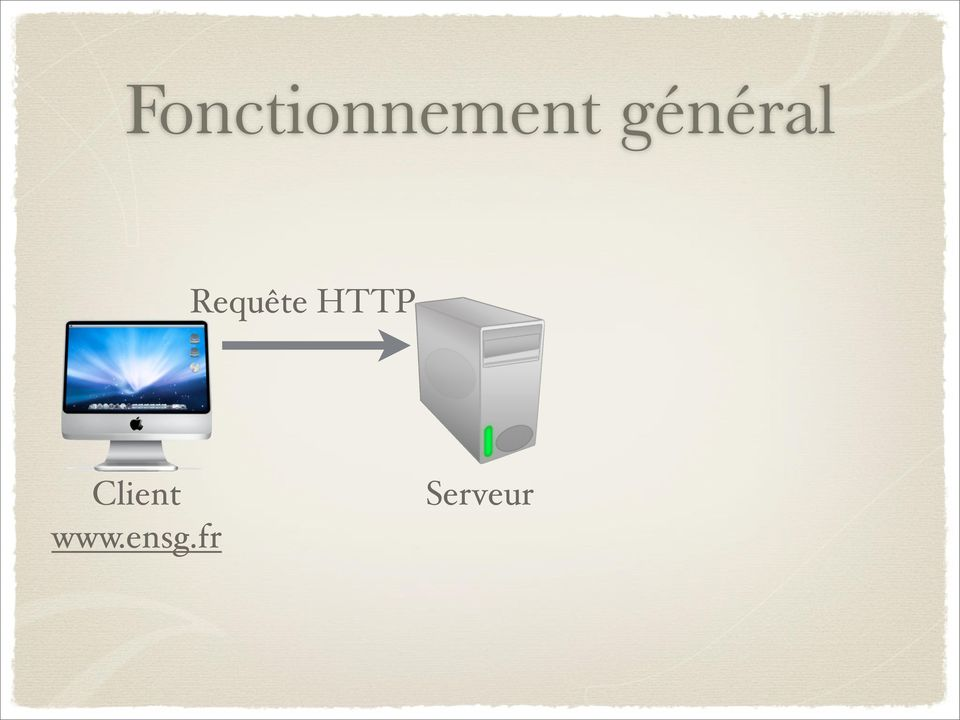 HTTP Client www.