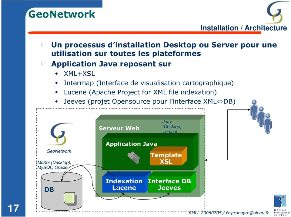 indexation) Jeeves (projet Opensource pour l interface XML DB) Installation / Architecture Serveur Web Jetty