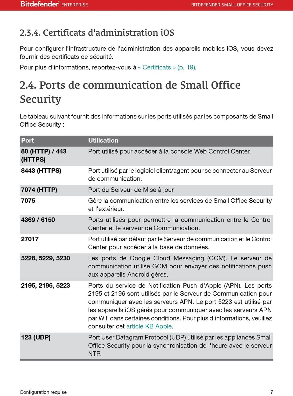 Ports de communication de Small Office Security Le tableau suivant fournit des informations sur les ports utilisés par les composants de Small Office Security : Port 80 (HTTP) / 443 (HTTPS) 8443