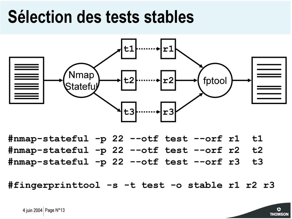 -p 22 --otf test --orf r2 t2 #nmap-stateful -p 22 --otf test