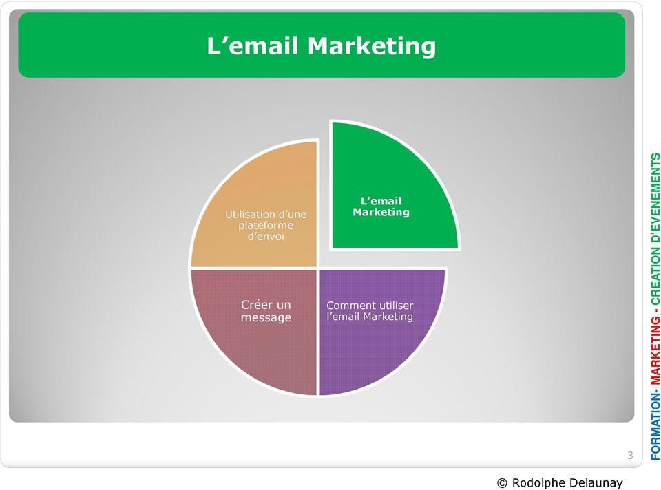 message L email Marketing