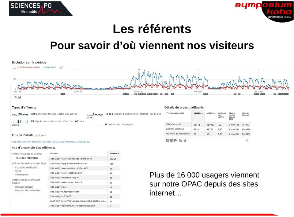 16 000 usagers viennent sur